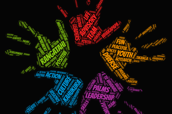 PALM Symposium 2021 logo